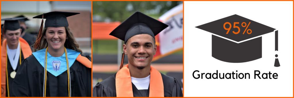 Graduation Rate 1