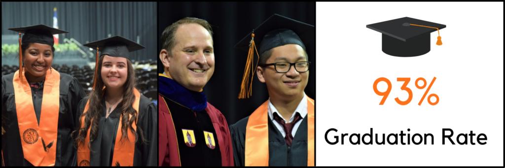 Graduation Rate (6)